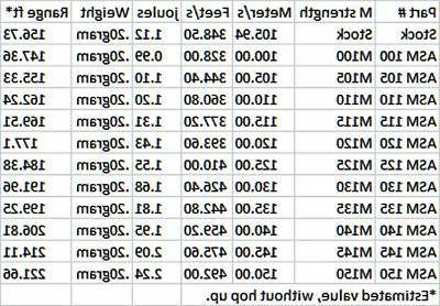 Maddog Airsoft AEG Upgrade More Power